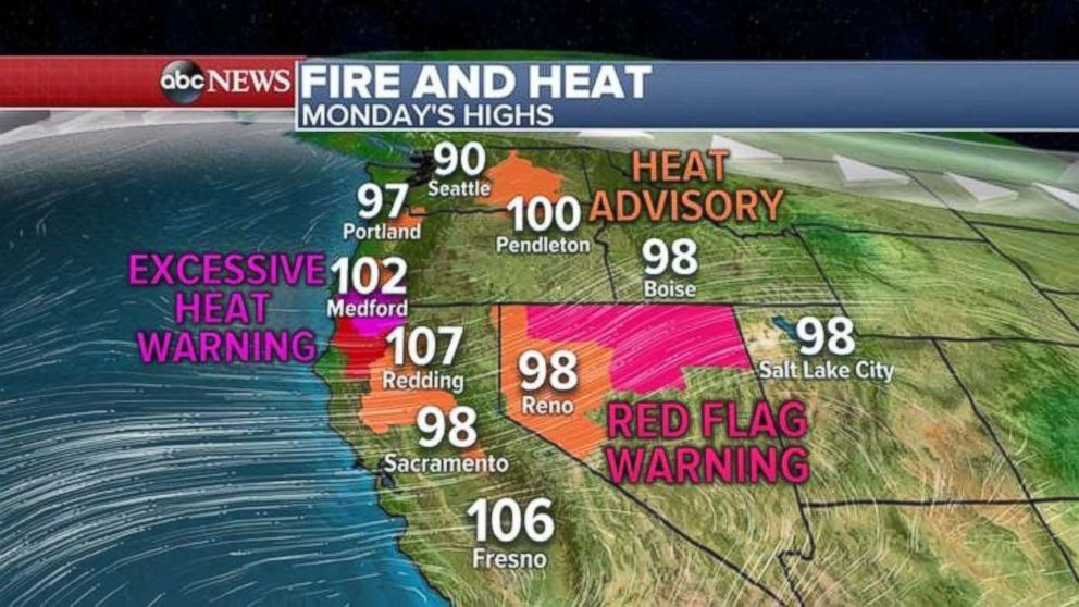 Numerous fire and heat warnings were issued throughout the West on Monday.