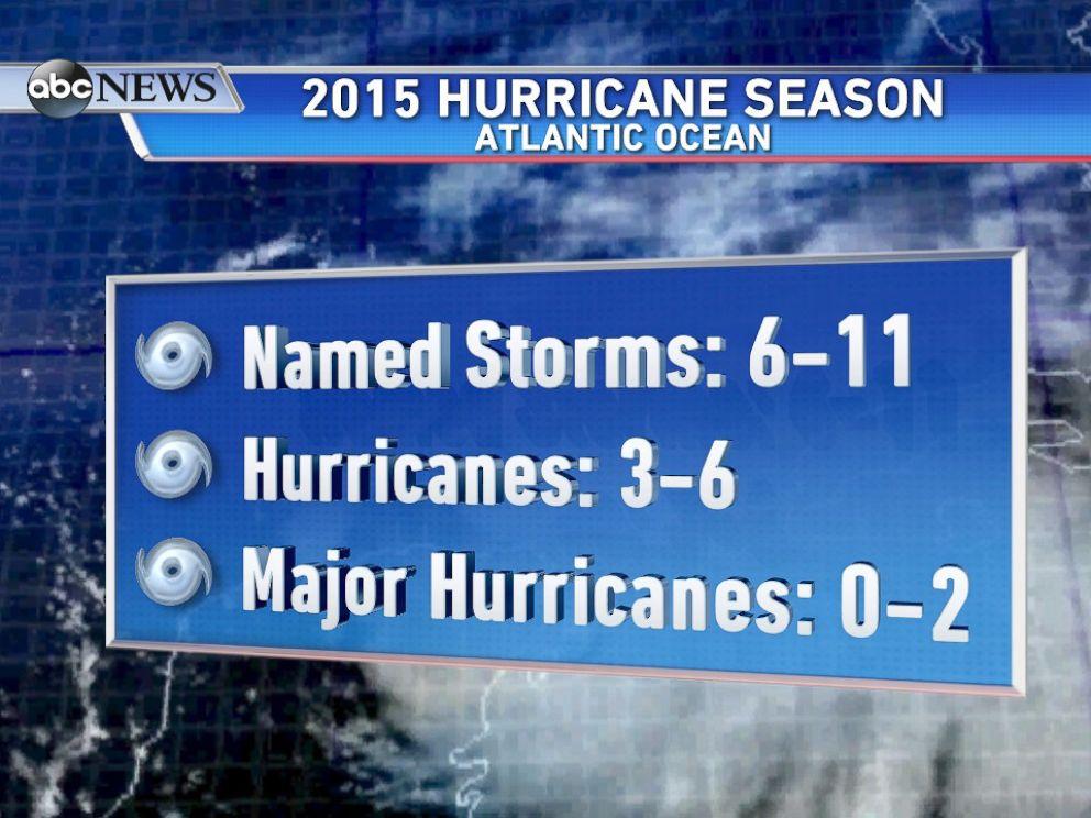 PHOTO: NOAAs break down of storms for 2015 Hurricane Season