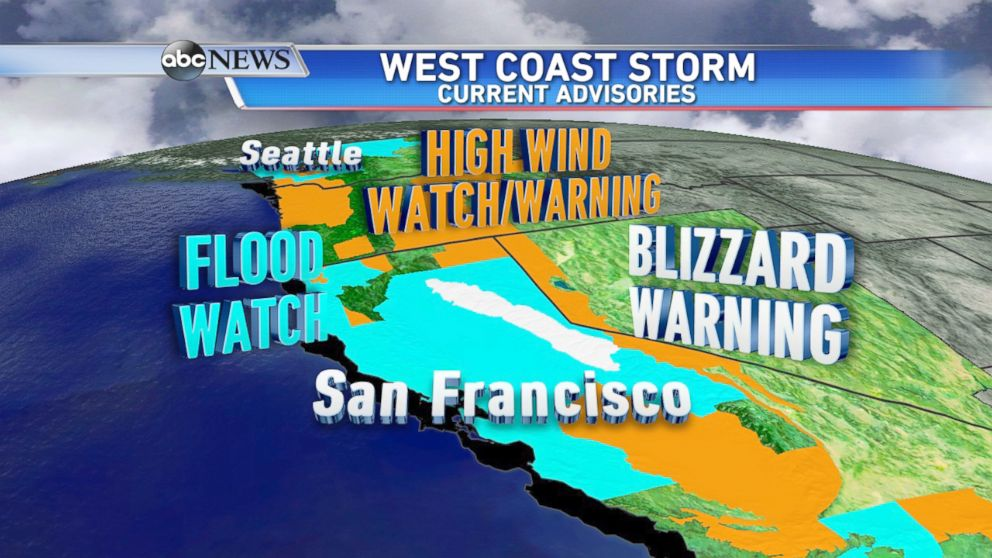Current Watches and Warnings for the West Coast