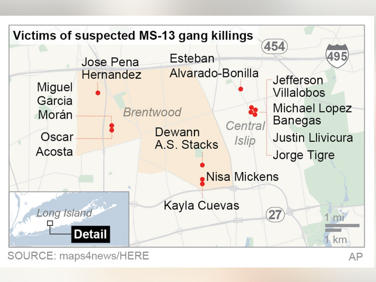 Violent gang MS-13 is believed linked to these 11 recent ...