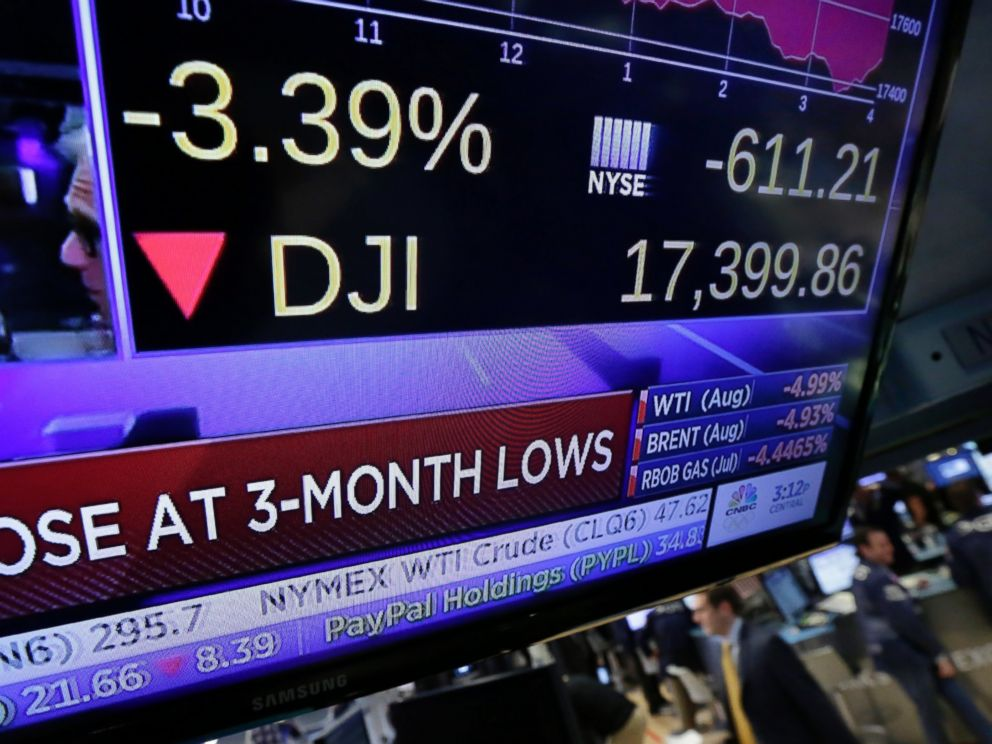 PHOTO: A television screen on the floor of the New York Stock Exchange shows the closing number for the Dow Jones industrial average, June 24, 2016.