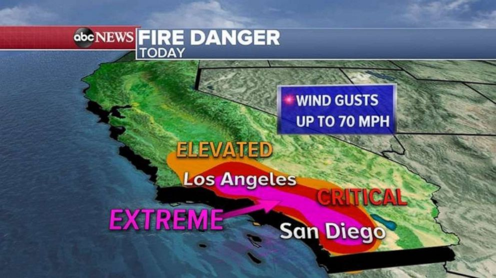 PHOTO: Winds this morning and into the early afternoon could gust up to 75 mph in southern California.