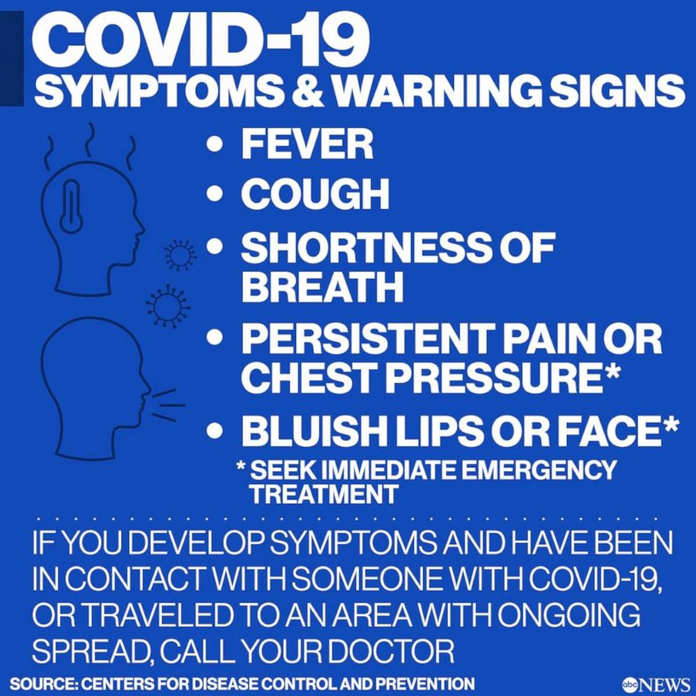What to know about coronavirus symptoms and prevention in 2 simple ...