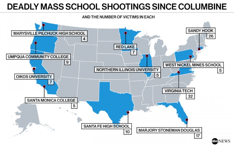 The 11 Mass Deadly School Shootings That Happened Since Columbine