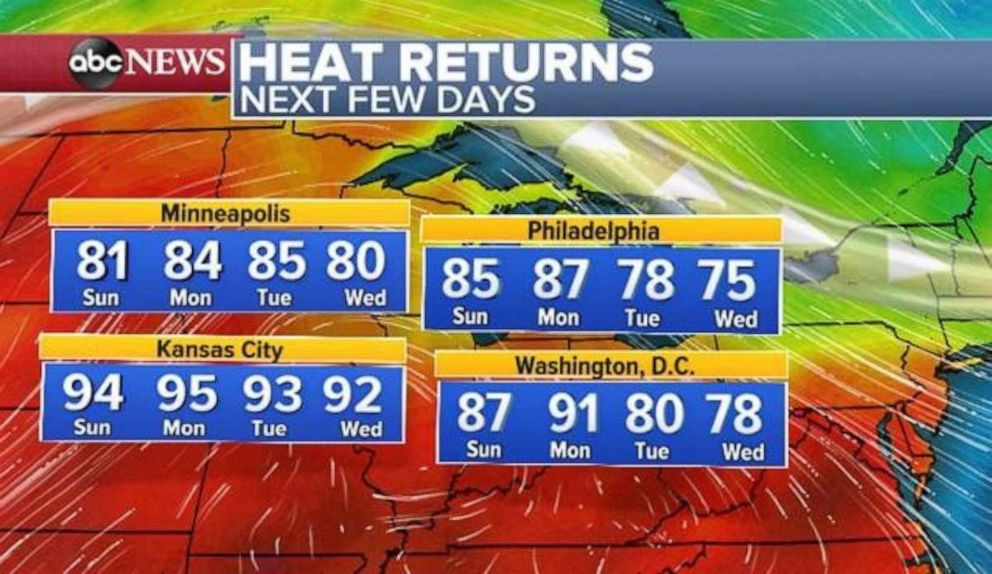PHOTO: A heatwave should hit the East Coast over the next few days.