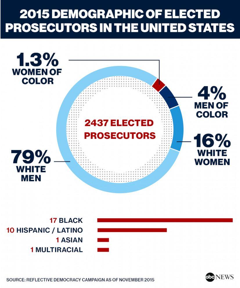 Jealous of women women white black Female slaves