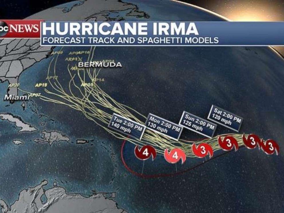 Forecast track for Hurricane Irma on Sept. 1, 2017 via ABC News.
