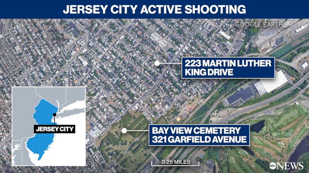 Officer 3 People Dead After Massive Gun Battle Breaks Out In New Jersey Abc News