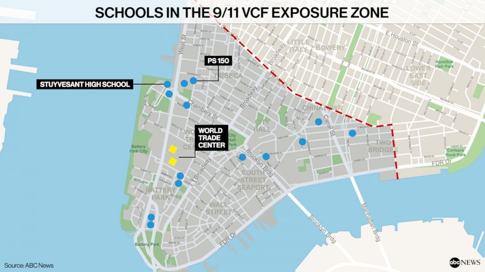 Schools in the 9/11 VCF Exposure Zone