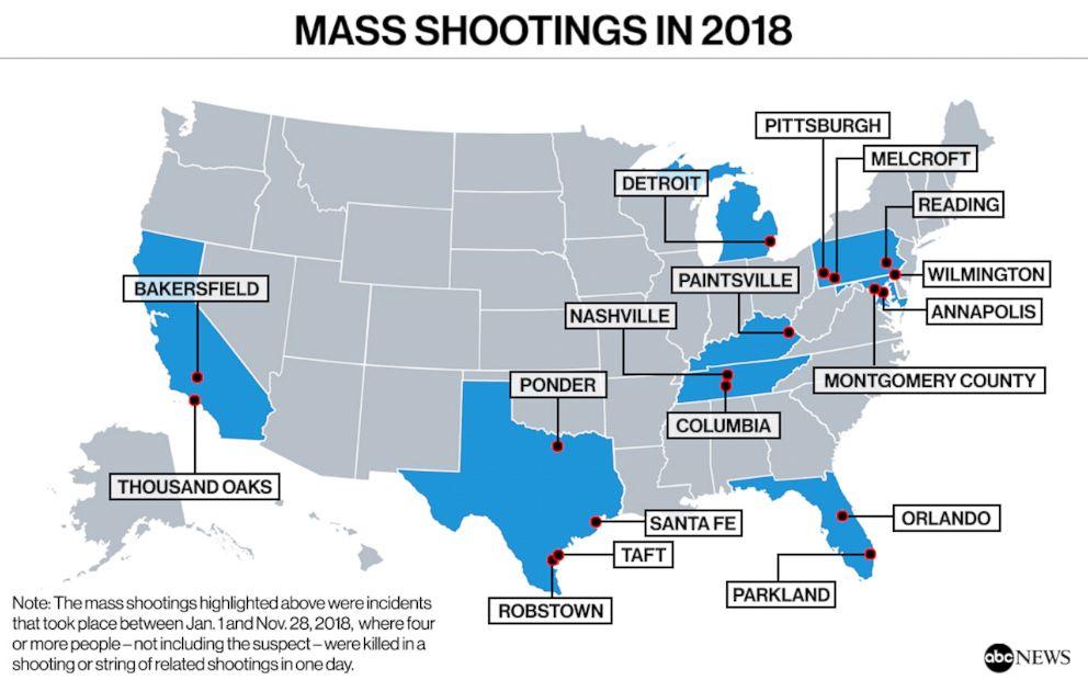 PHOTO: MassShootings In 2018