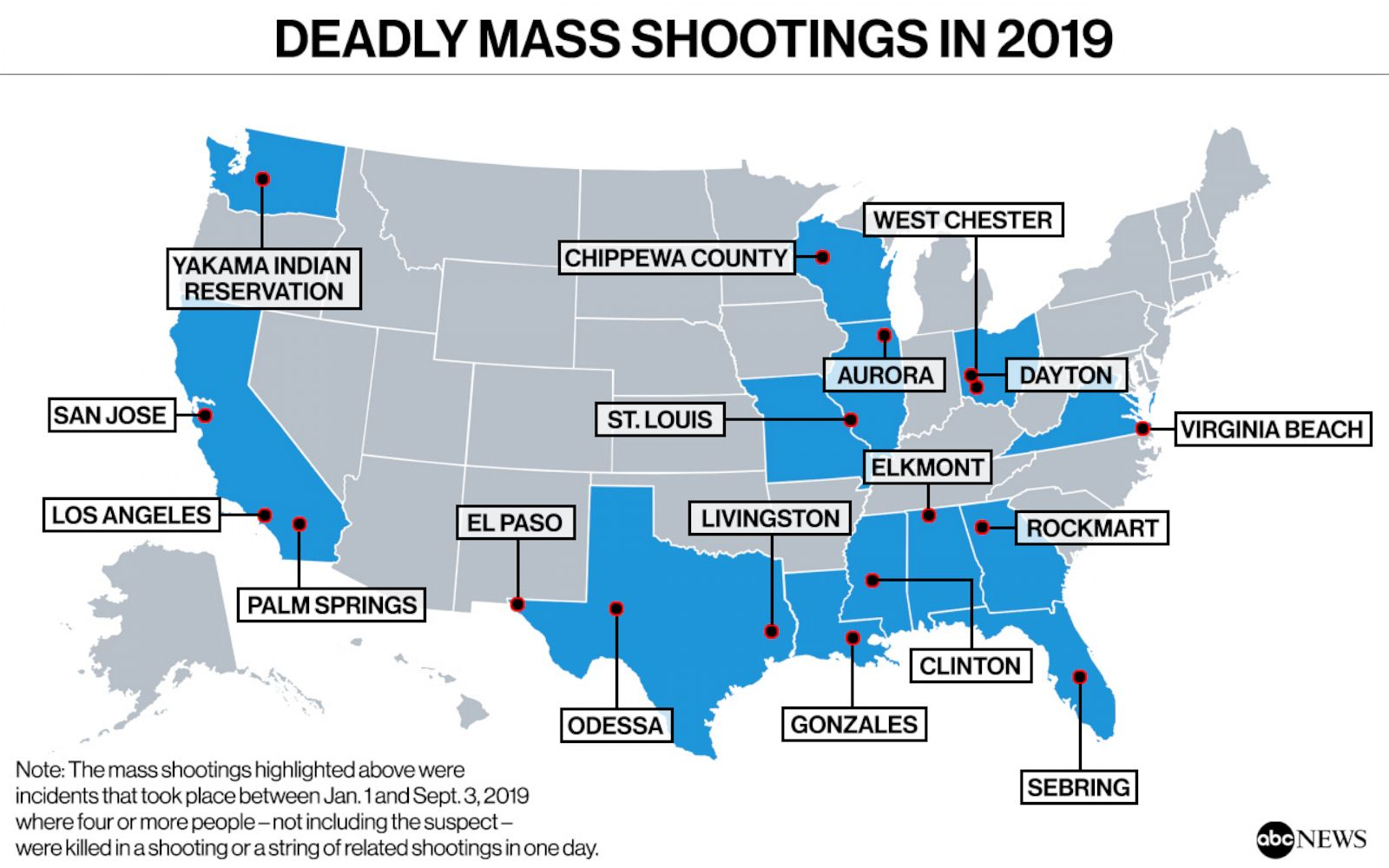 There have been at least 19 deadly mass shootings in the US