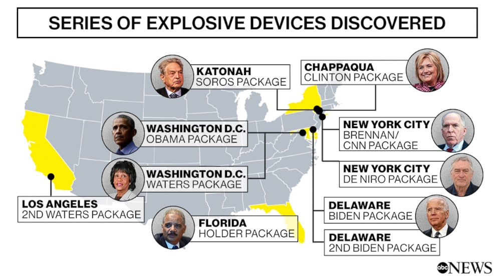 Series of Explosive Devices Discovered