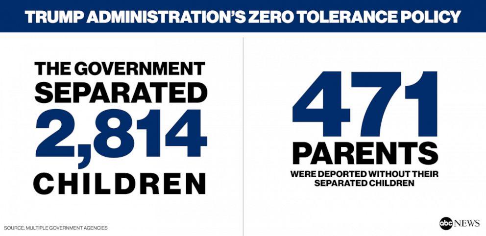 PHOTO: Trump Administrations Zero Tolerance Policy
