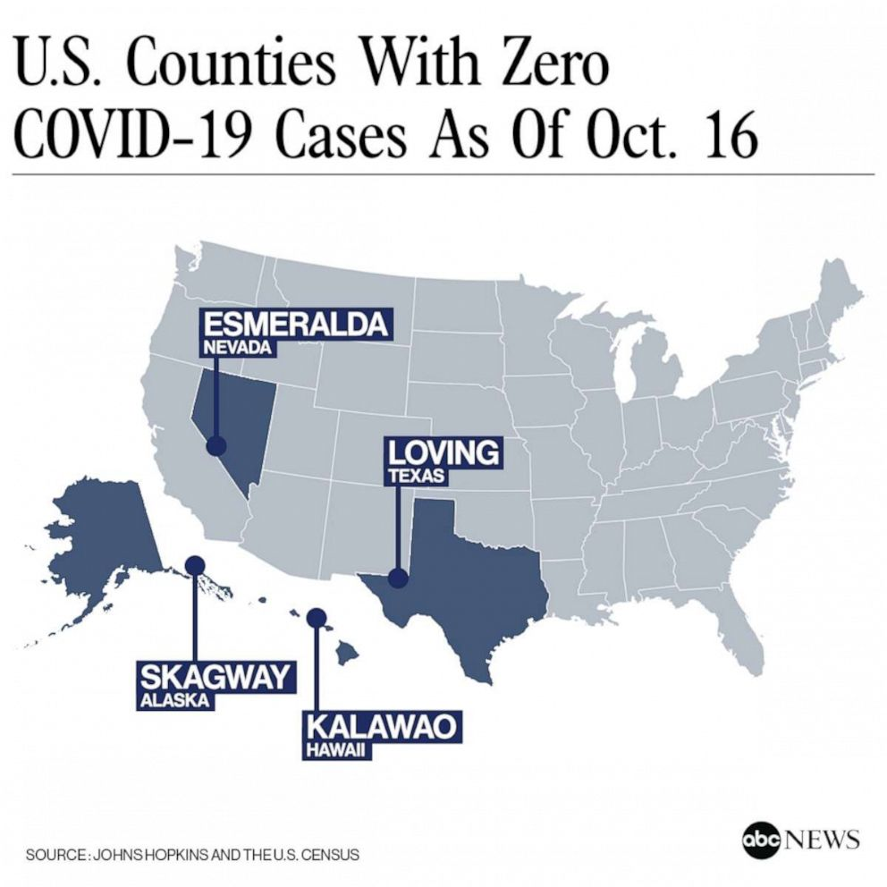 Corona Free Counties in US