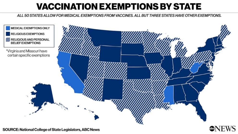 PHOTO: VACCINATION EXEMPTIONS BY STATE