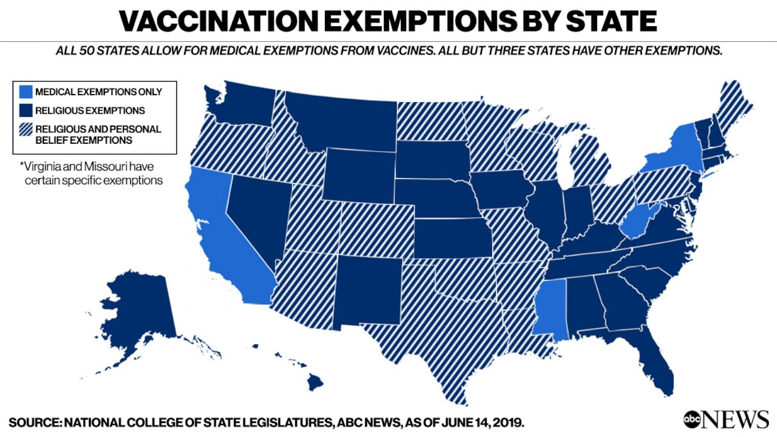 Before I Stopped Believing Vaccines >> New York Bans Non Medical Exemption To Vaccines Amid Ongoing Measles