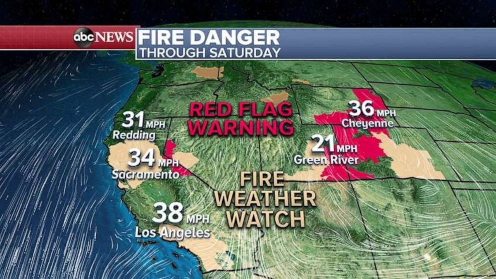 PHOTO: Numerous states from California to Wyoming are under Red Flag Warnings and Fire Weather Watch for gusty winds near 60 mph and very dry conditions.