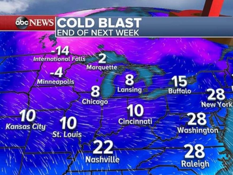 The end of next week will see single digit temperatures in the Midwest.