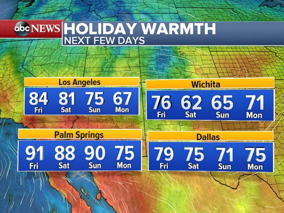 Temperatures will moderate for the beginning of next week in the Southwest.