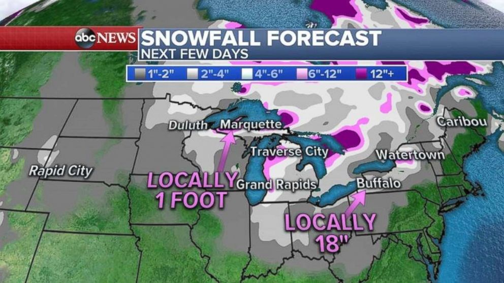 Snowfall totals in the Great Lakes could be over a foot this week.