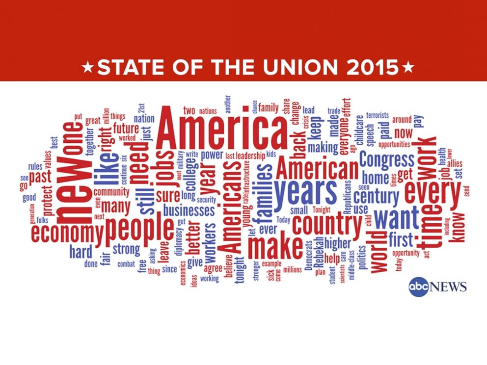 PHOTO: A word cloud depicting words used in the 2015 State of the Union speech by President Obama.
