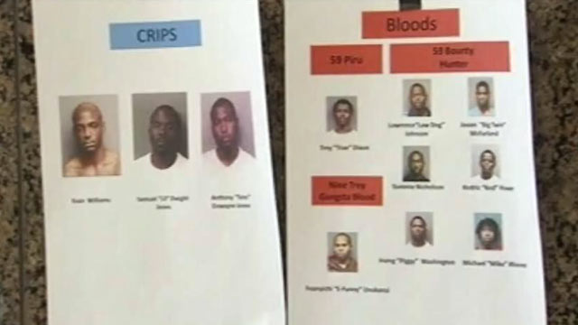 PHOTO: Harris County prosecutors were seeking the power to ban more than a dozen gang members from stepping foot in a Houston neighborhood.