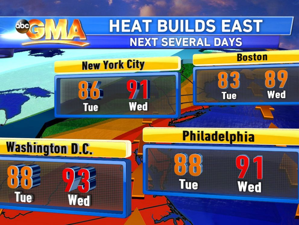 PHOTO: 2 Day Hot East: Heat spreads to the east coast, peaking tomorrow.