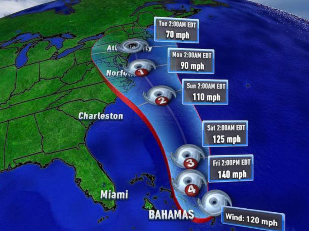 PHOTO: The expected path of Hurricane Joaquin as seen in the Caribbean on Oct. 1, 2015.