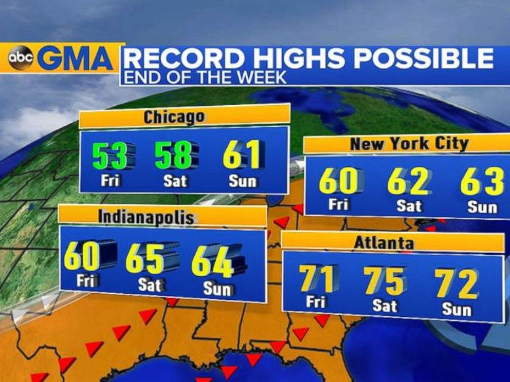 PHOTO: Record high temperatures are possible in the Midwest and Northeast this weekend.Dec. 10,2015.