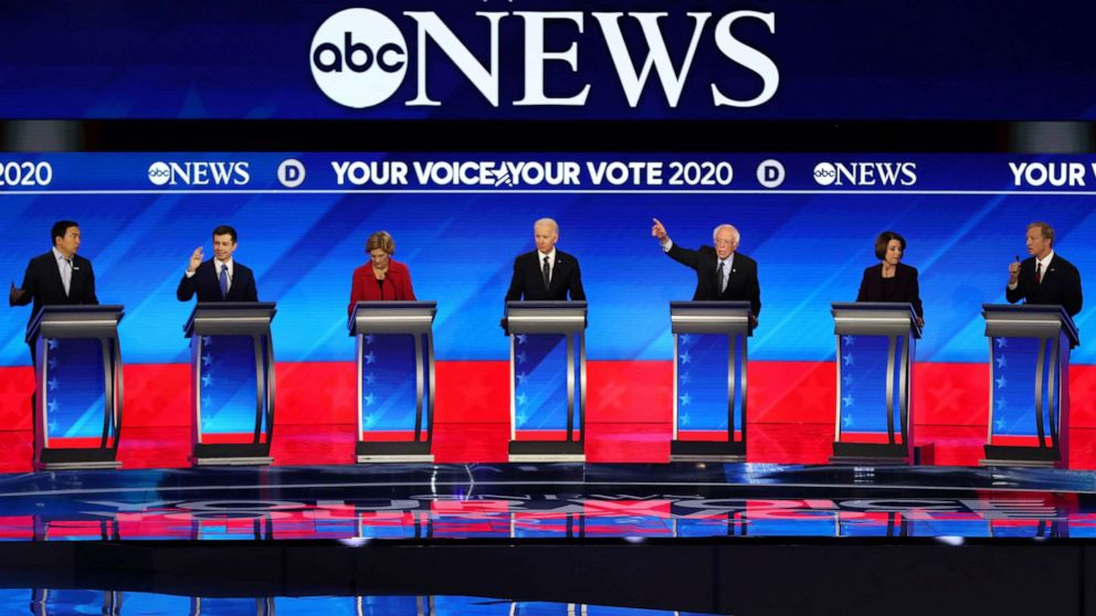 Here's who's talking the most in ABC News' Democratic debate thumbnail