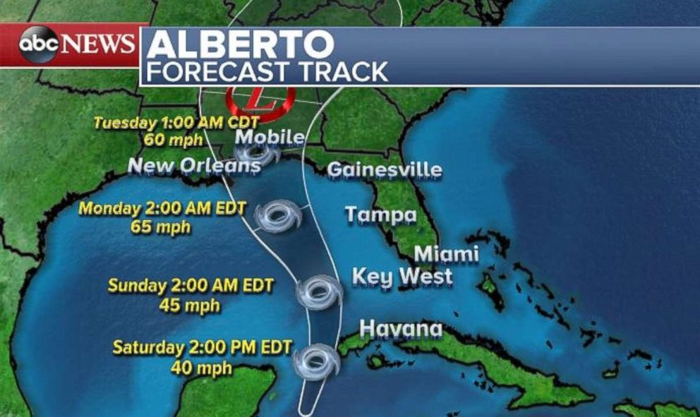 Albertos track shows it making landfall along the Gulf Coast possibly late on Monday.