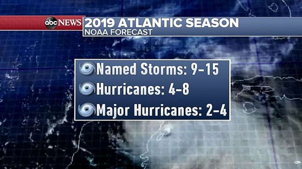 NOAA forecasts near-normal 2019 Atlantic hurricane season