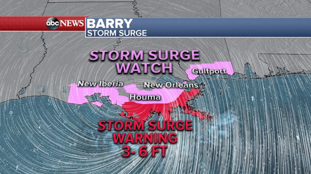 PHOTO: Barry: Storm Surge