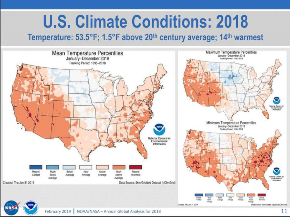 PHOTO: A map from the National Oceanic and Atmospheric Administration shows how 2018 temperatures throughout the U.S. compared to average temperatures in the 20th century.