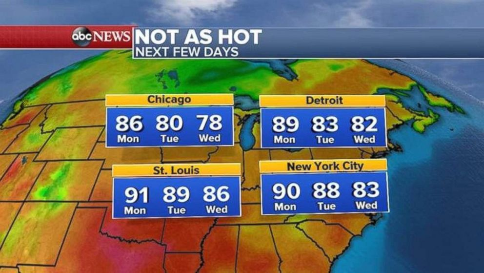 Unlike the West Coast, temperatures will ease as the week continues in the East.
