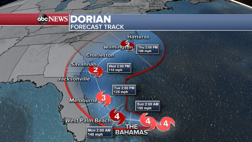 PHOTO: Forecast track of Hurricane Dorian.