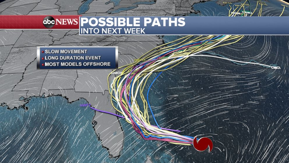 PHOTO: Possible paths of Hurricane Dorian.