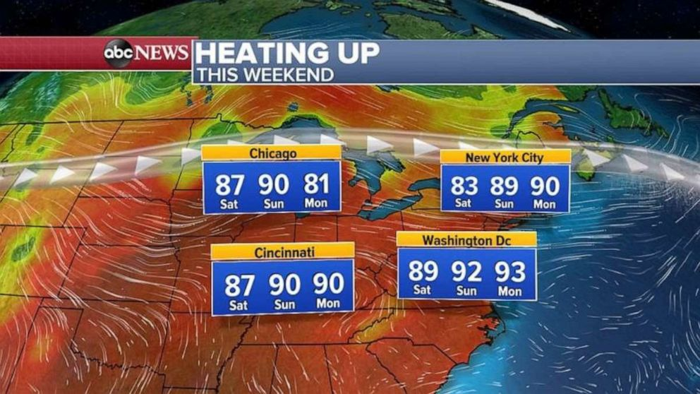 PHOTO: Temperatures will be on the rise again in the Midwest and East Coast over the weekend.