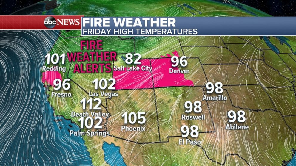 Temperatures will be in the 100s throughout much of the Southwest, while there will be fire alarms in Utah, Colorado and Northern California.
