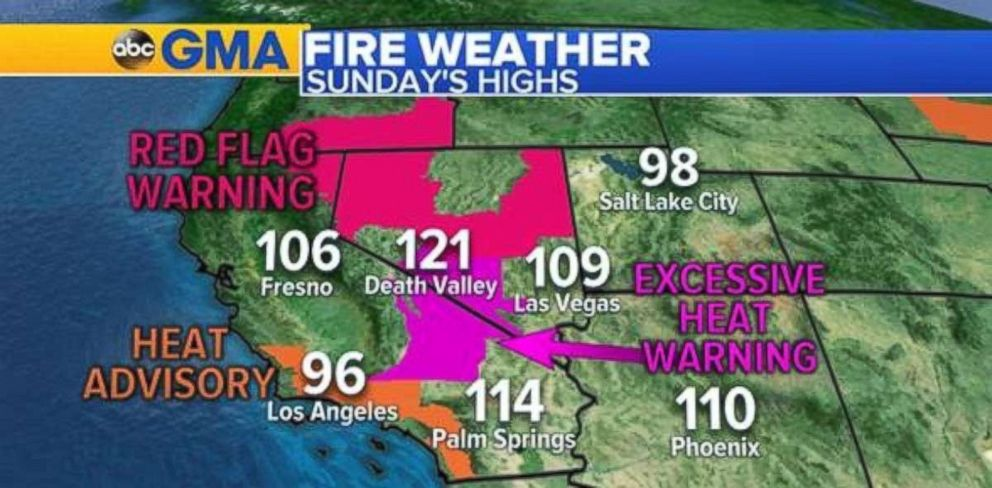 A heat advisory is in place in Southern California, while red flag warnings exist in Nevada, northern California and southern Oregon.