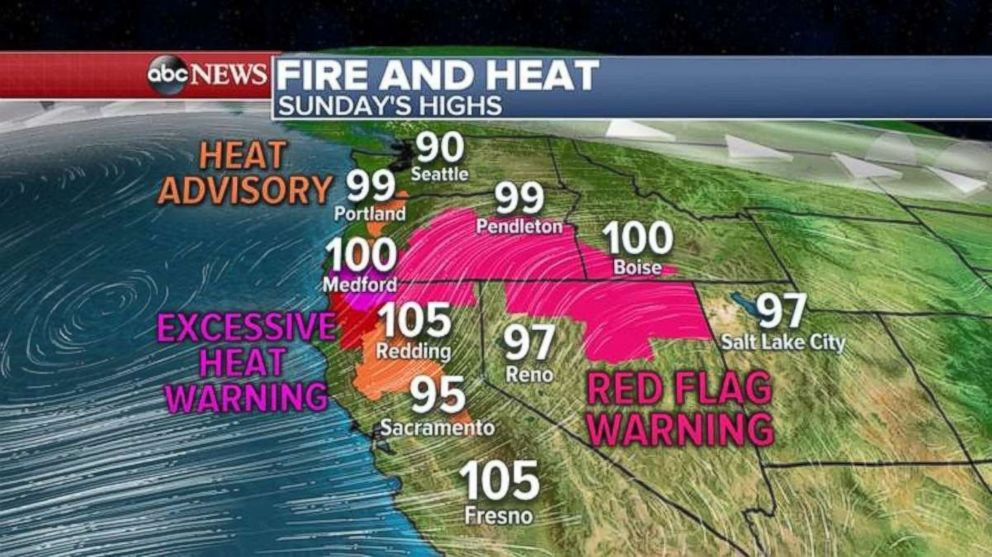 East, West coasts both start off week with hot temperatures