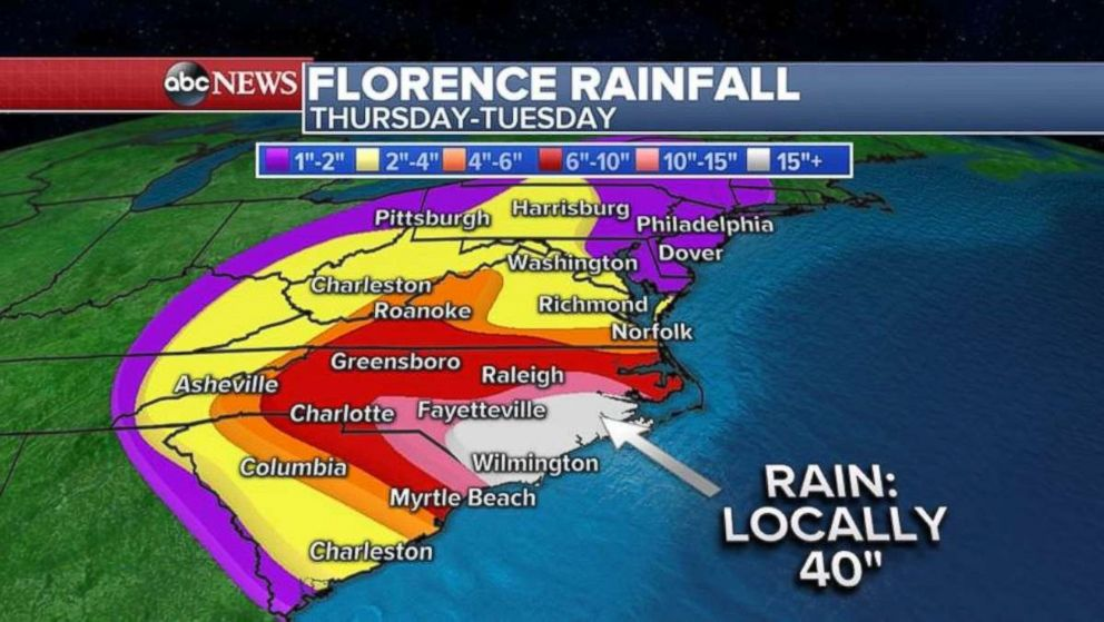 Hurricane Florence: 'Big and vicious' storm closes in on Carolinas