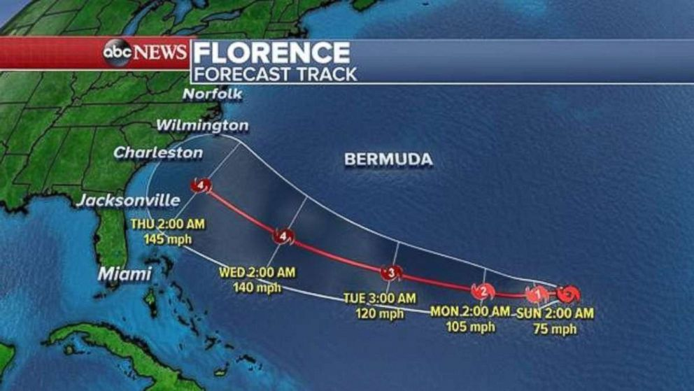 Florence Strengthens Into Hurricane, Continues Moving Towards East Coast