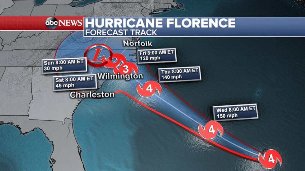 PHOTO: Hurricane Florence Forecast Track
