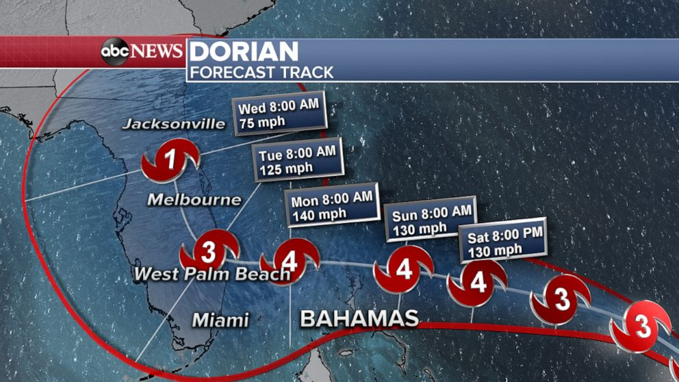 PHOTO: Hurricane Dorian Forecast
