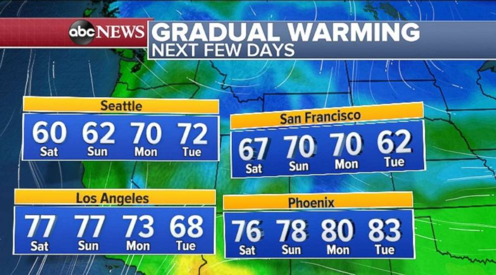PHOTO: Temperatures will be above average in the West, especially in the Pacific Northwest, this weekend.