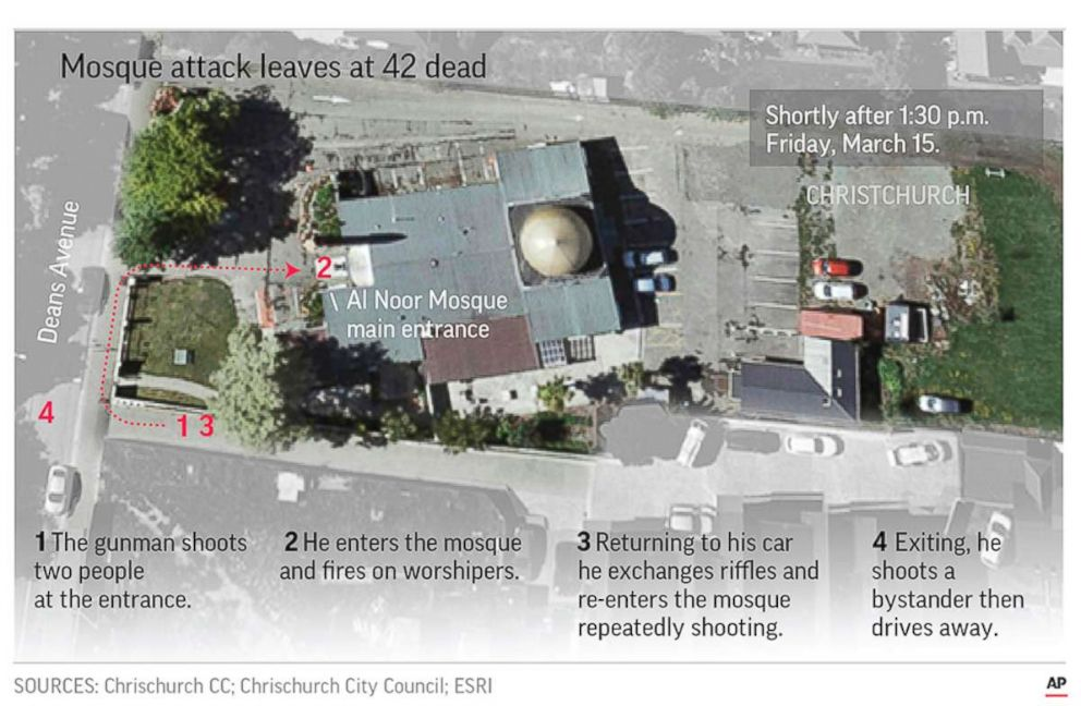 PHOTO: Graphic depicts the gunmans movements during the attack at the first Mosque in Christchurch, New Zealand.