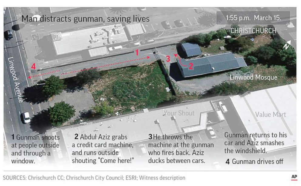 PHOTO: Graphic depicts gunmans movements during the attack at the second mosque in Christchurch, New Zealand.