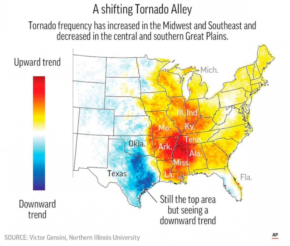 PHOTO: A graphic depicts information from a new study that finds that tornado activity is generally shifting eastward.