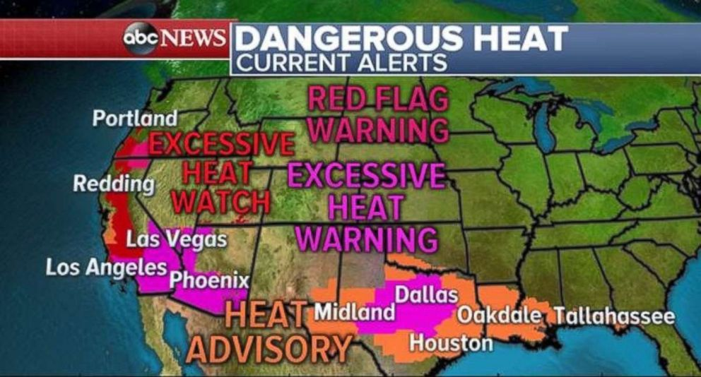 Alerts are in place for dangerous heat throughout the South and West.